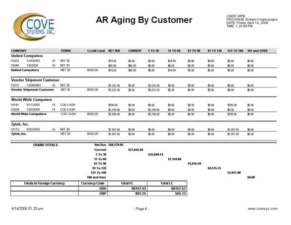 ar aging report template