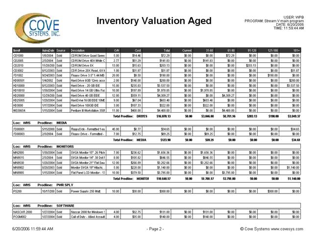 inventory valuation Inventory valuation definition, meaning, what is inventory valuation: a calculation of the value of the products or materials that a company has available for.